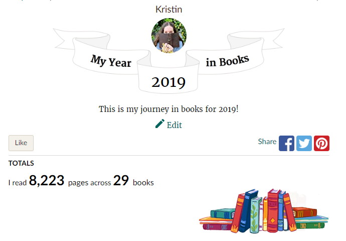Goodreads 2019 Year in Review